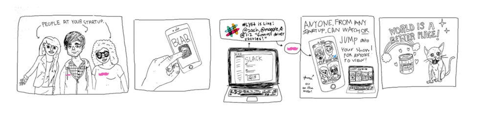 Sketch of the initial app by Brittany Metz