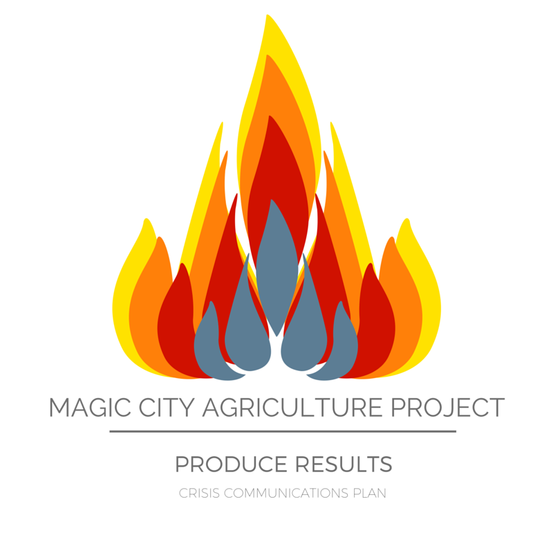 Design for the crisis communications plan for the Magic City Agriculture Project.