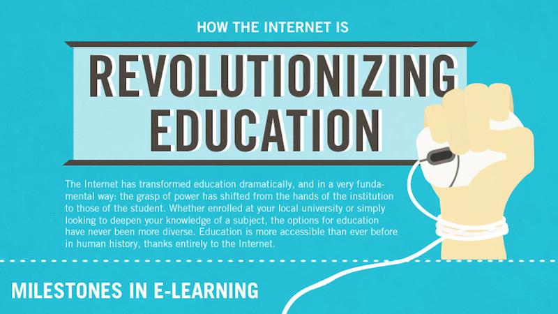 infographic-internet-revolutionizi.2e16d0ba.fill-800x450.png