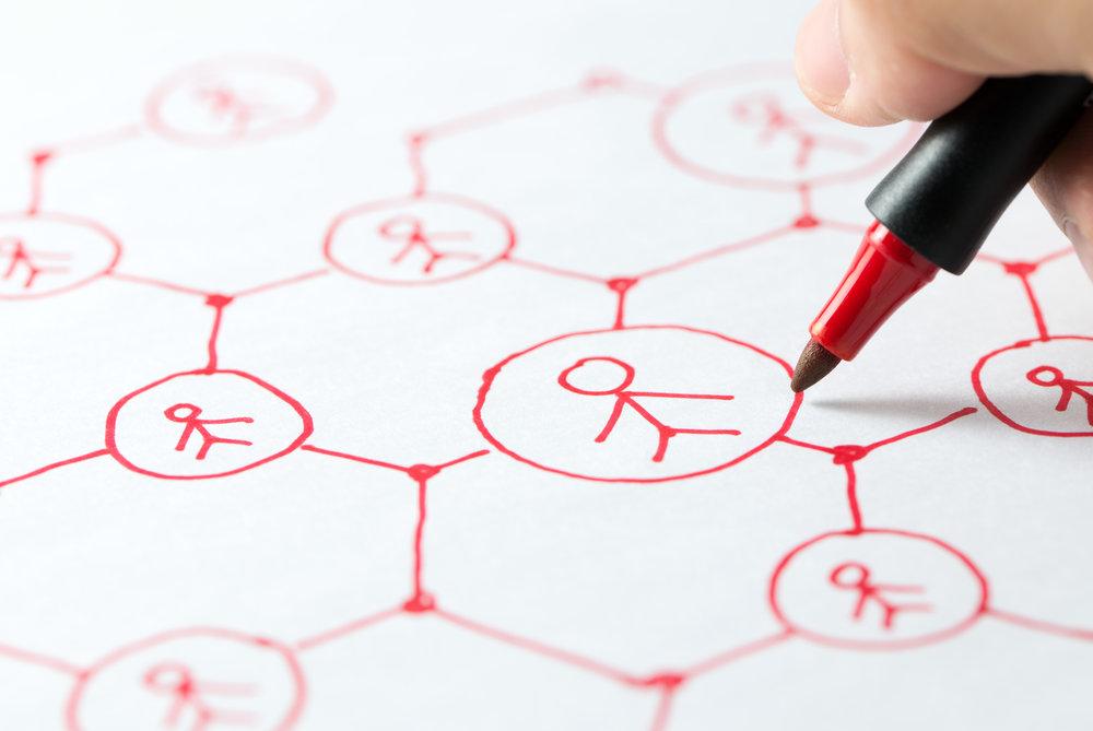 social-media-network-diagram-PPFYH5E.JPG