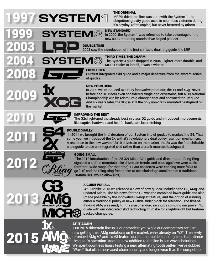 MRP_timeline.jpg