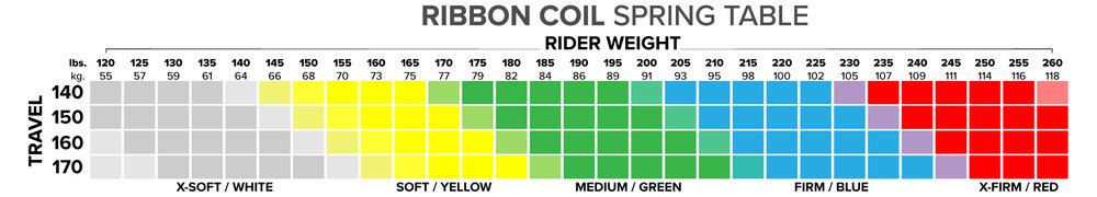 Ribbon_Spring_Table_2.jpg