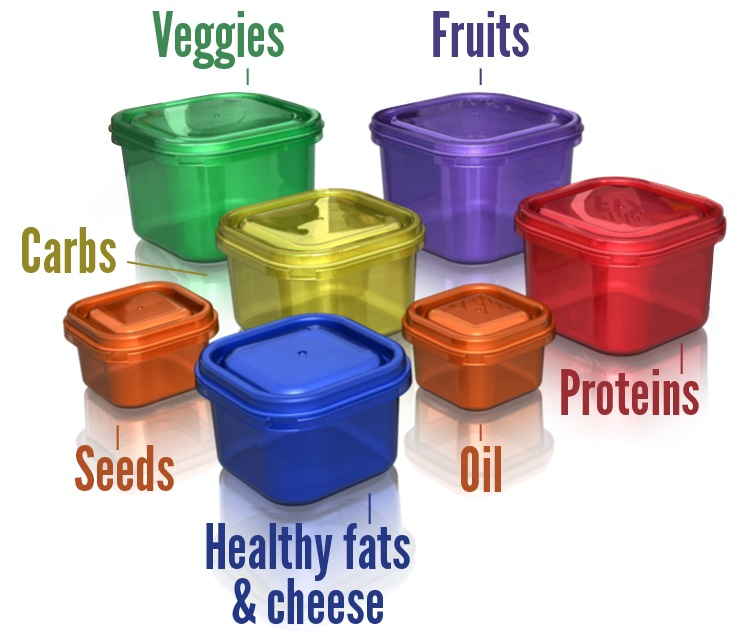 21-day-fix-containers.jpg