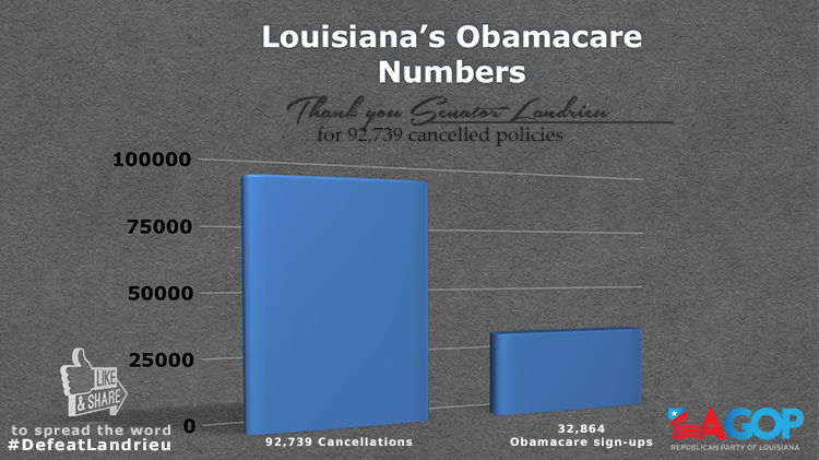 Louisiana's Obamacare Numbers.png