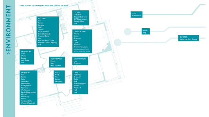 Floor plan created in 2014