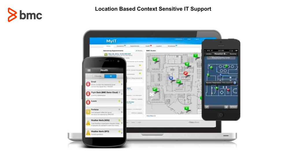 Enterprise 3.0 - Mobile FirstLocation and Contextual SupportConsumerized, Customizable Services