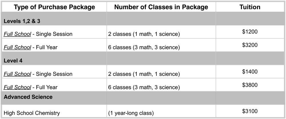Tuition Matrix 2017 Full School.jpg