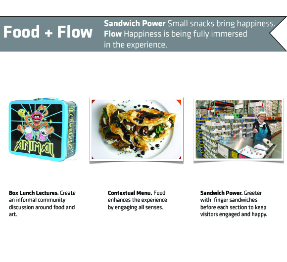 Food & Flow: Sandwich Power - Happiness comes in the form of a small sandwich & Flow - Happiness is being full-immersed in the experience