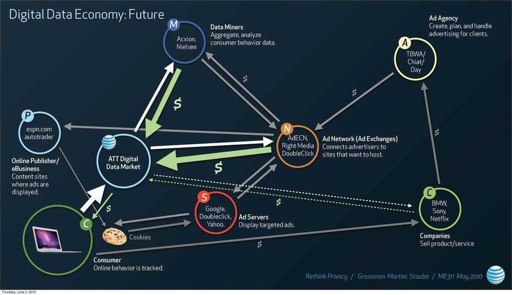Privacy_Concept_Final_Presentation_Page_20.jpg