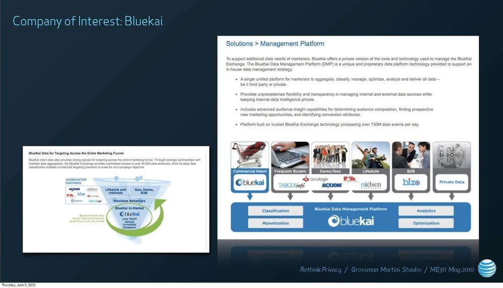 Privacy_Concept_Final_Presentation_Page_33.jpg