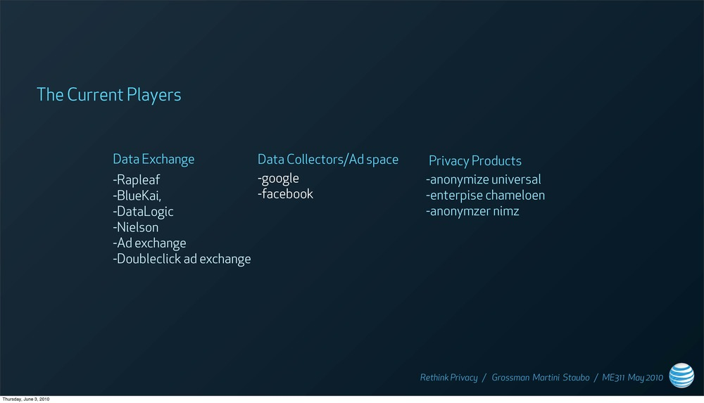 Privacy_Concept_Final_Presentation_Page_35.jpg