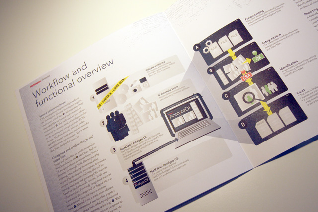 16 pages brochure for NetClean Analyze.