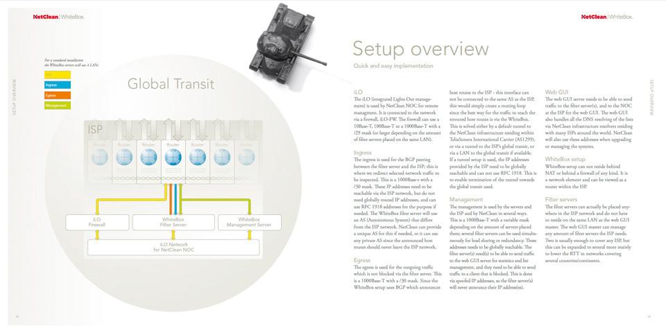 NetClean-Whitebox-Brochure7.jpg