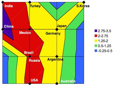 Figure 7: Population attribute map.