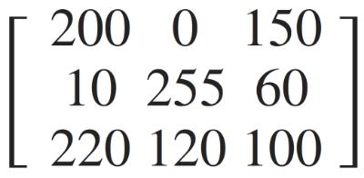 matrix [0 255]