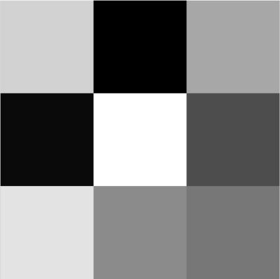 grayscale image of matrix