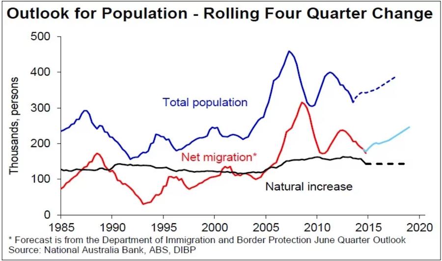 NAB chart.png