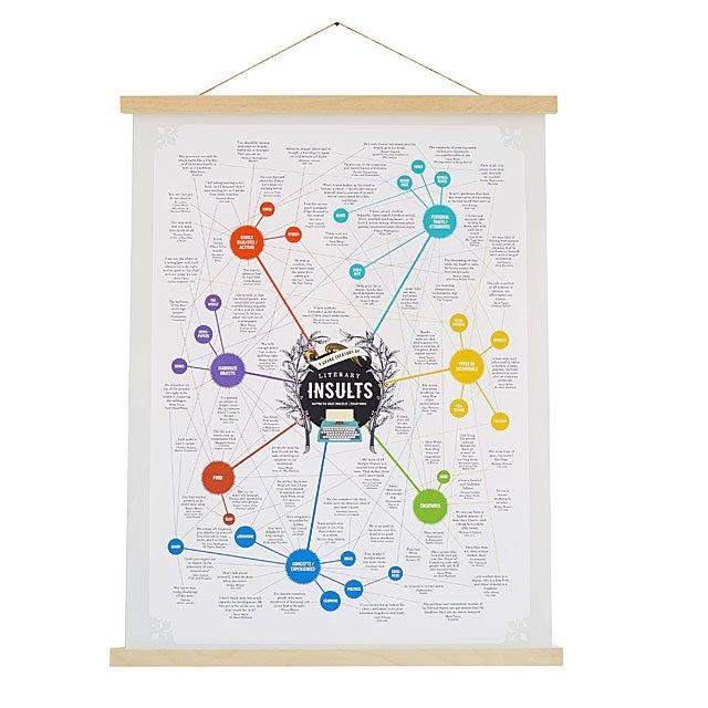 lit snark chart.jpg