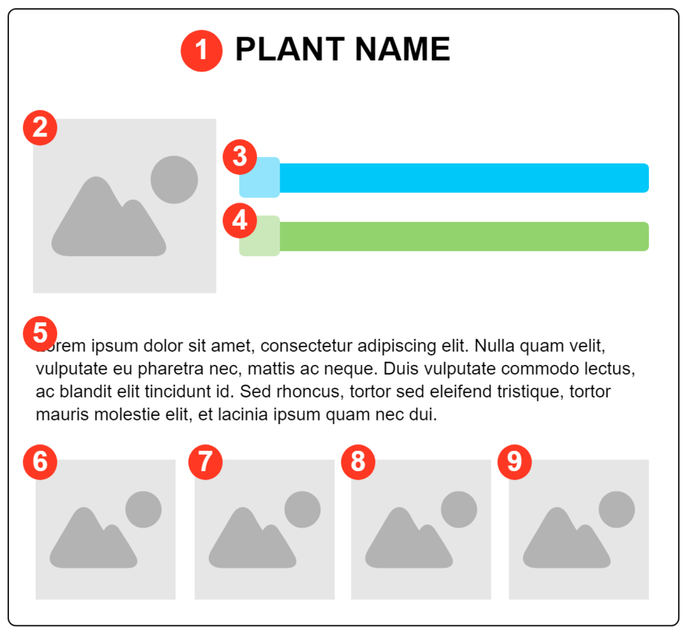 PlantSelectionUXDiagram_Updated.PNG