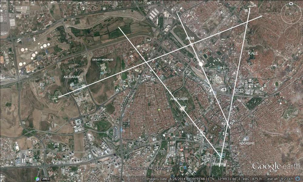 Ankara'nın sembolik aksları