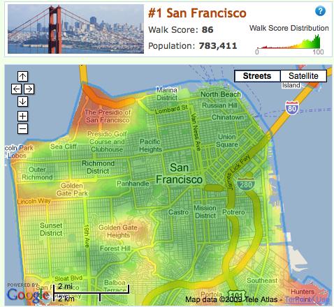 Walk-Score-SF