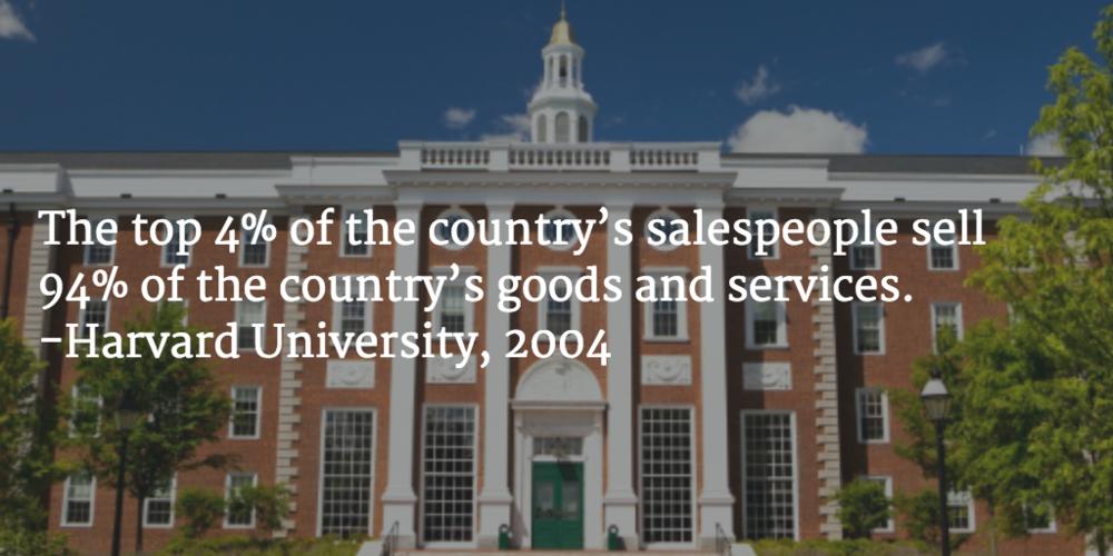 Harvard sales training quote