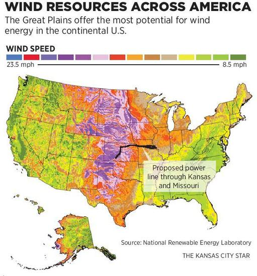Energy wind potential
