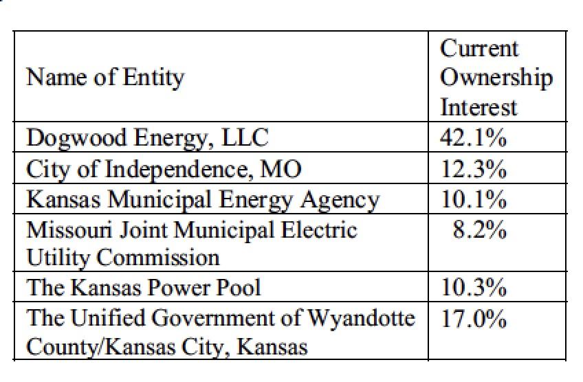 Ownership Interest - Kansas Municipal Energy Agency 2018 Bond documents