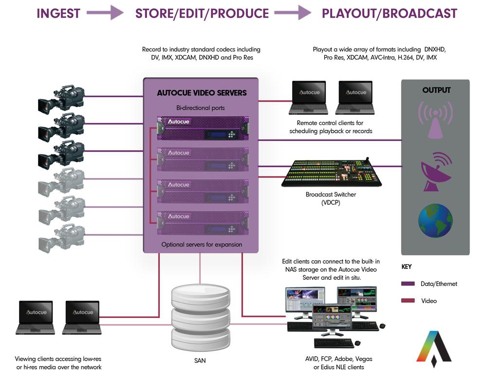 servers-diagram.jpg