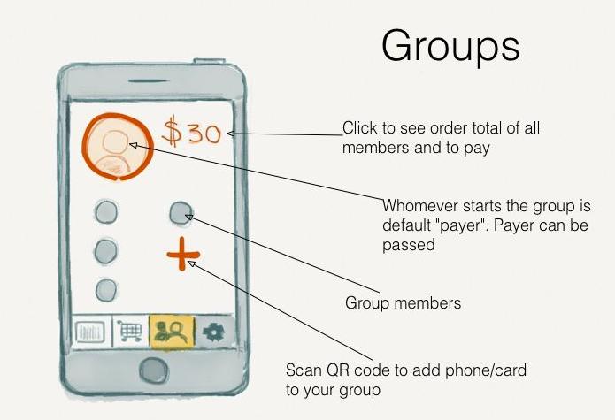 groups_concept.jpg