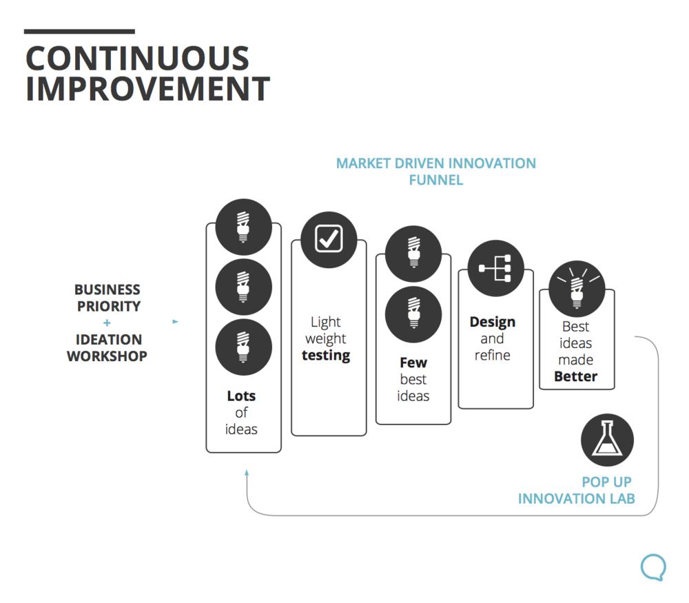 continuous_improvement