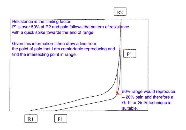 pdf addicted recognizing destructive