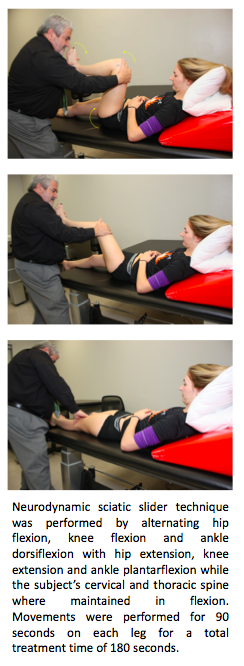 Neurodynamic sciatic slider technique performed by the therapist (Castellote-­Caballero, Y., Valenza, M. C., Puentedura, L., Fernandez-­de-­las-­Penas, C., & Albuquerque-­Sendin, F., 2013).