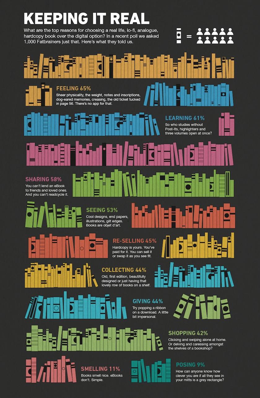 paper books.jpg