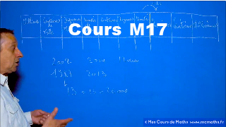 Cours MCMAths 2nde M17