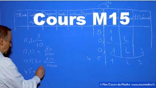 Cours m15 video maths