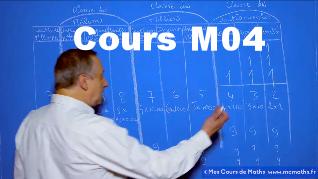 Cours M04  Numeration 4 Tableau 2_mcmaths_maths_bernard_dimanche.png