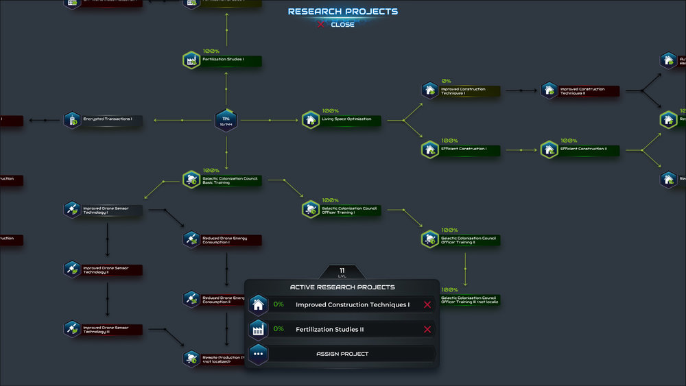 A mid-production view of the research tree. Will look different at launch though.