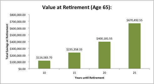 Retirement Savings Chart.jpg