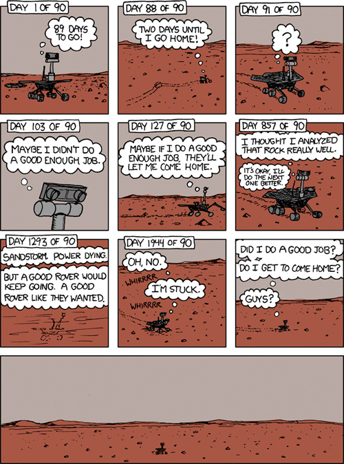 Mars Lander Chronicles