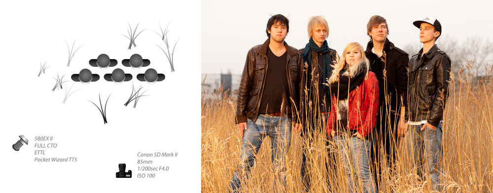 Band-fotografie-Out-Alive-in-het-riet