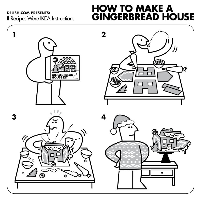 Ikea instructions to build a gingerbread man