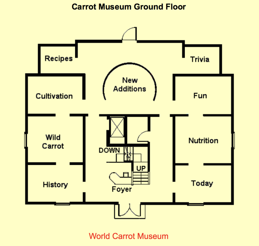 virtual museum of carrots