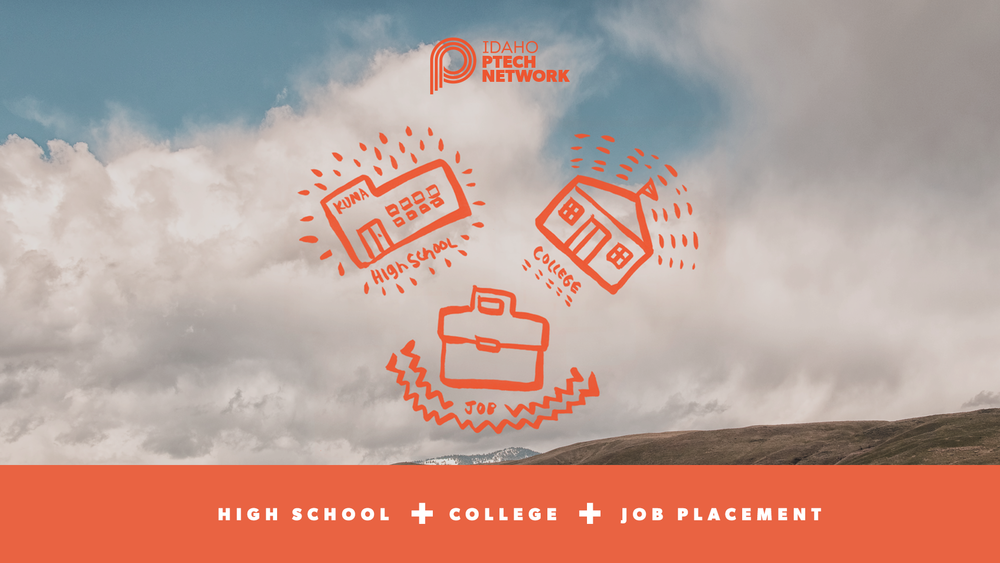 PTECH is High school + College + Job placement