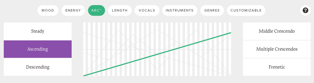 It helps to think of your story as a left-to-right line graph. Where do the rises and falls of your story take place? Using the Arc™ search filter, you can search for songs that have a similar arc to really push your story forward.