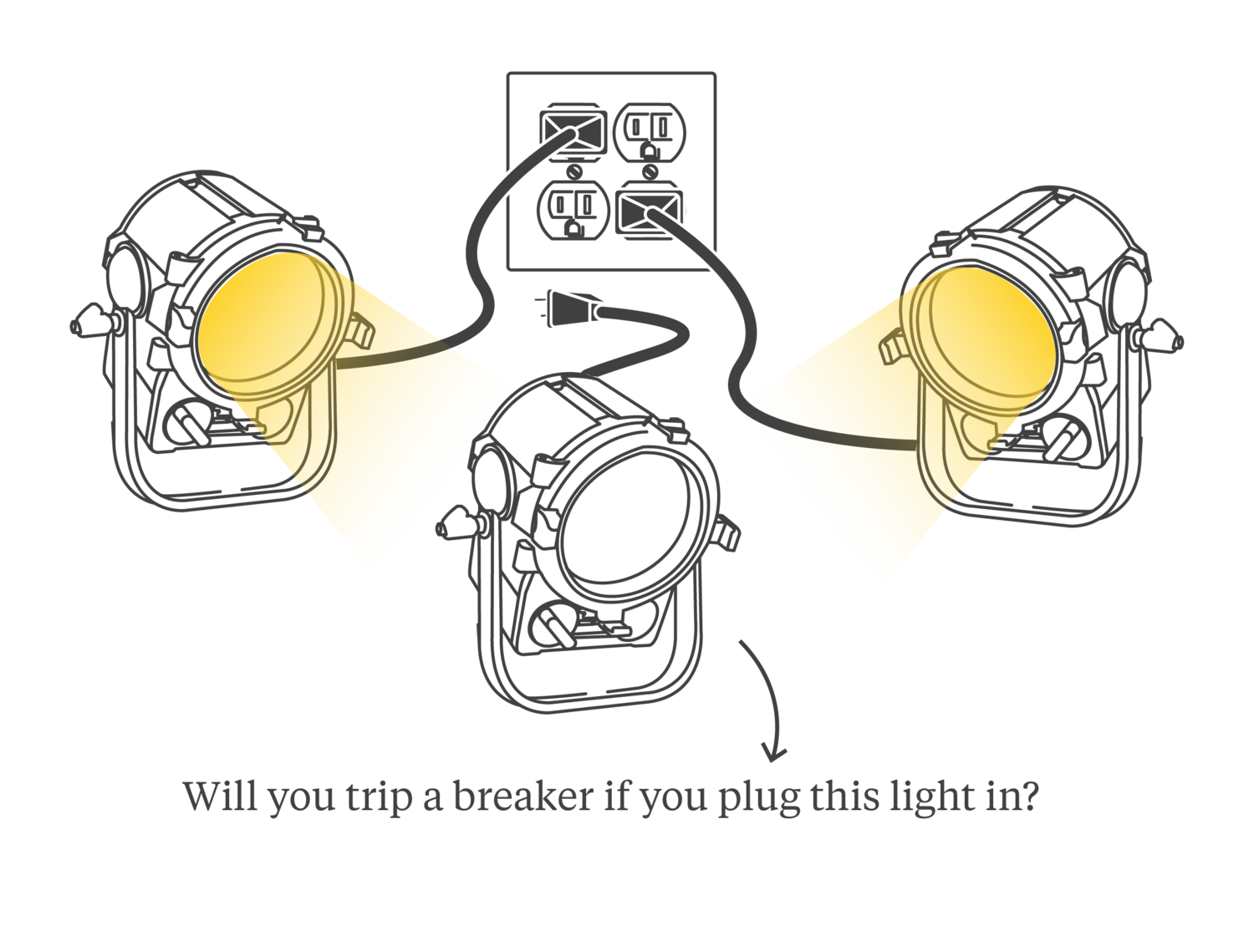 How To Avoid Tripping A Breaker With Your Lights Infographic Trip Circuit Of Electrical Home Together Story Heart Blog