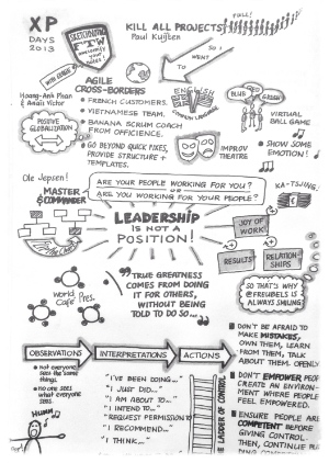 """Leadership is not a Position"" - by Laurens Bonnema"