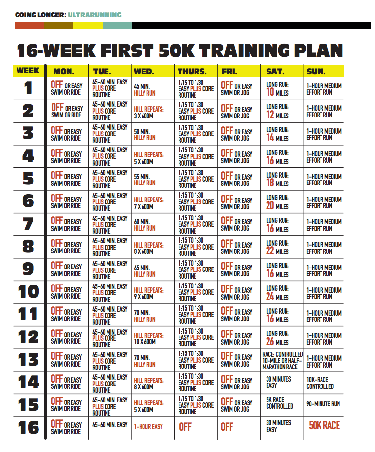 16-week 50K training plain by running.competitor.com  Click/tap to enlarge the image.