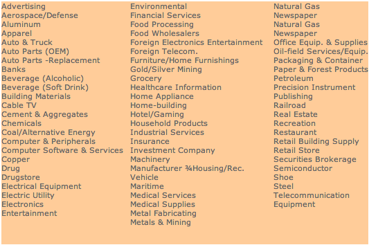 Industry Categories