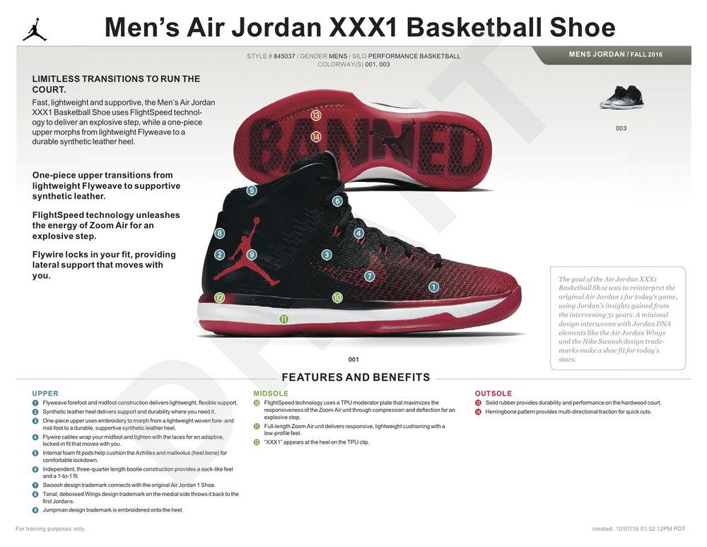 fa16_mens_air_jordan_xxx1_basketball_shoe_M_845037_en.jpg